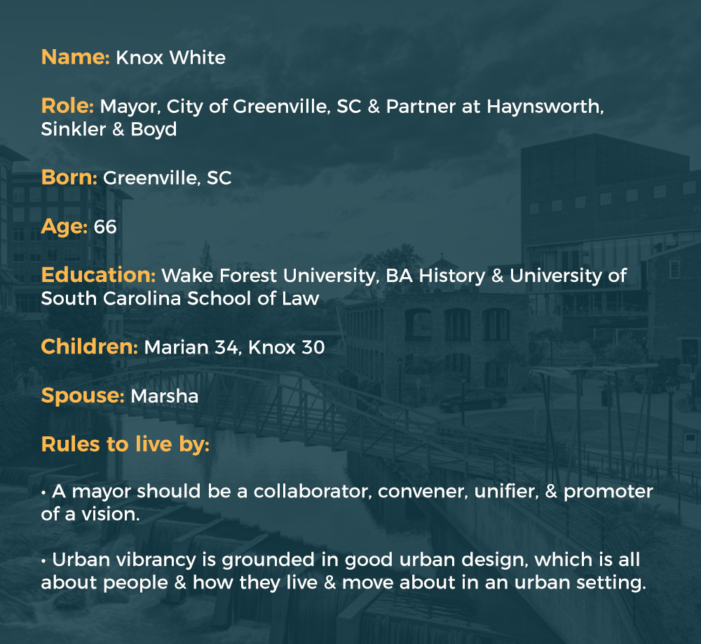 Mayor Knox White background info